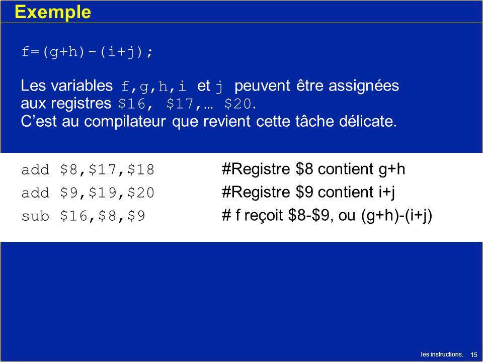 les instructions. 15 Exemple add $8,$17,$18 #Registre $8 contient g+h add $9,$19,$20 #Registre $9 contient i+j sub $16,$8,$9 # f reçoit $8-$9, ou (g+h