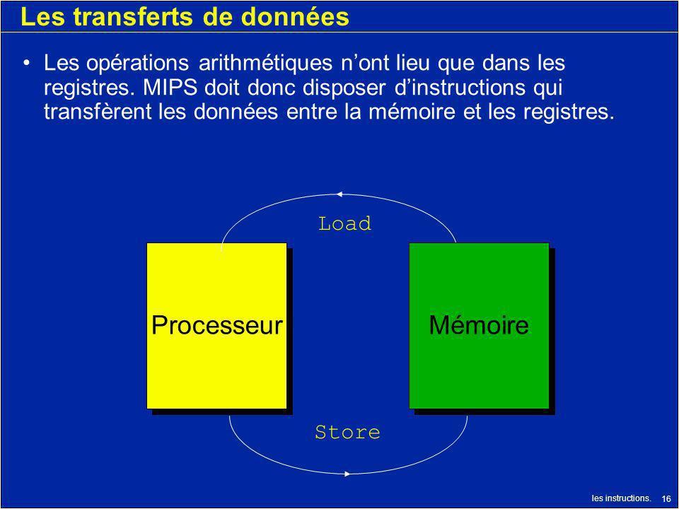 les instructions. 16 Les transferts de données Les opérations arithmétiques nont lieu que dans les registres. MIPS doit donc disposer dinstructions qu