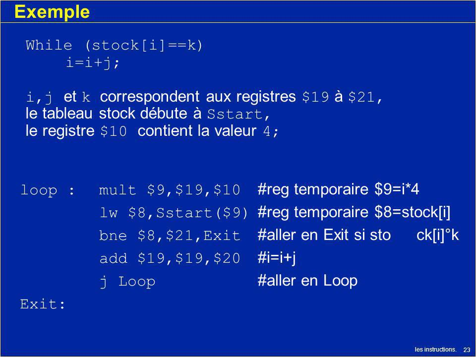 les instructions. 23 Exemple loop :mult $9,$19,$10 #reg temporaire $9=i*4 lw $8,Sstart($9) #reg temporaire $8=stock[i] bne $8,$21,Exit #aller en Exit