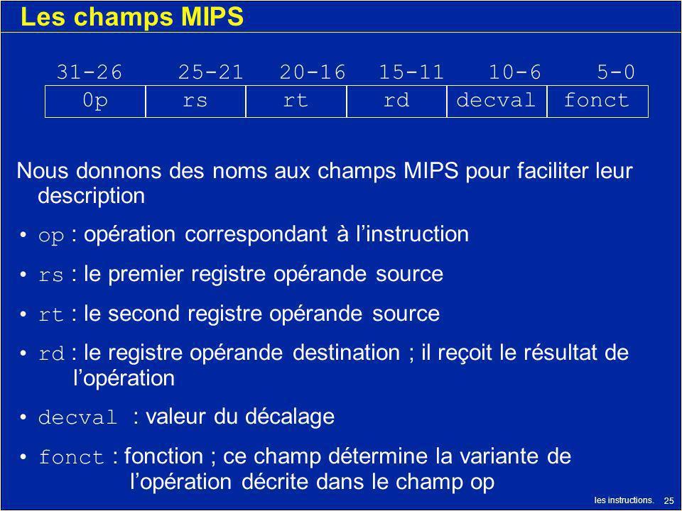 les instructions. 25 Les champs MIPS Nous donnons des noms aux champs MIPS pour faciliter leur description op : opération correspondant à linstruction