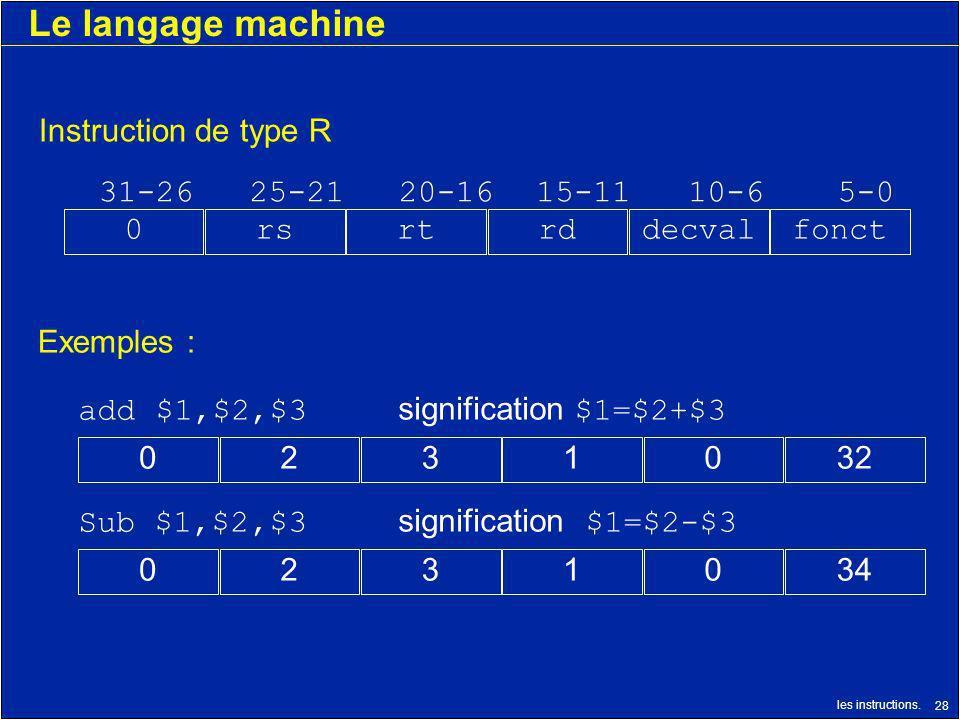 les instructions. 28 Le langage machine 0341320 Instruction de type R 31-2625-2120-1615-1110-65-0 decvalfonctrdrtrs0 Exemples : Sub $1,$2,$3 significa