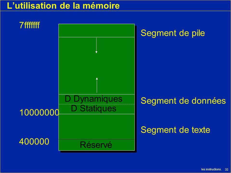les instructions. 32 Lutilisation de la mémoire Réservé D Dynamiques D Statiques 7fffffff 10000000 400000 Segment de pile Segment de données Segment d