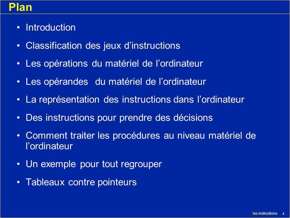 les instructions. 4 Plan Introduction Classification des jeux dinstructions Les opérations du matériel de lordinateur Les opérandes du matériel de lor