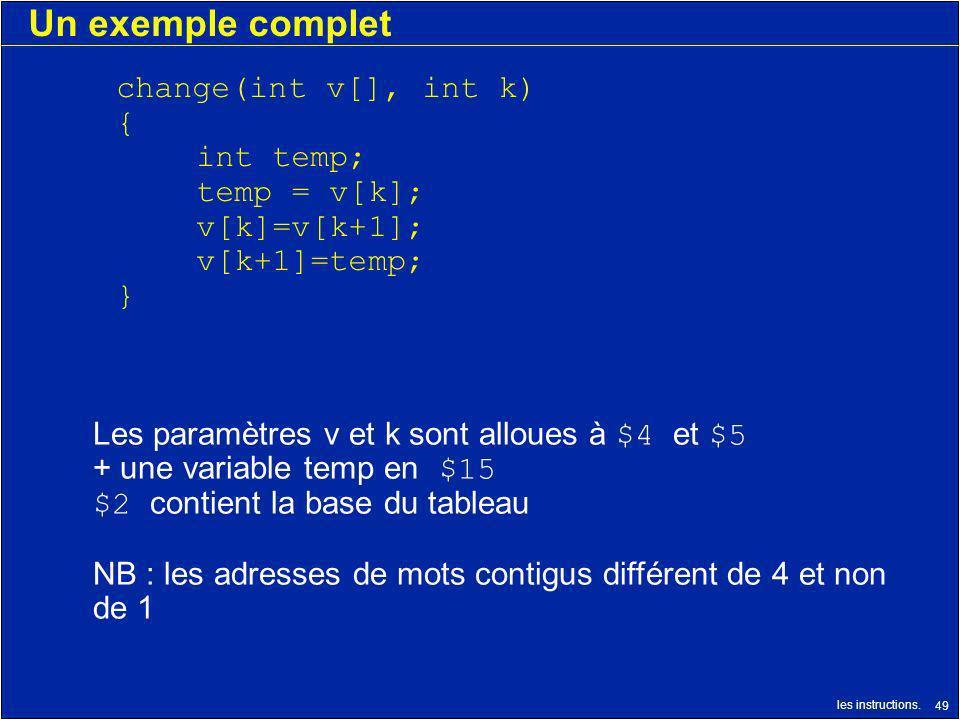 les instructions. 49 Un exemple complet change(int v[], int k) { int temp; temp = v[k]; v[k]=v[k+1]; v[k+1]=temp; } Les paramètres v et k sont alloues