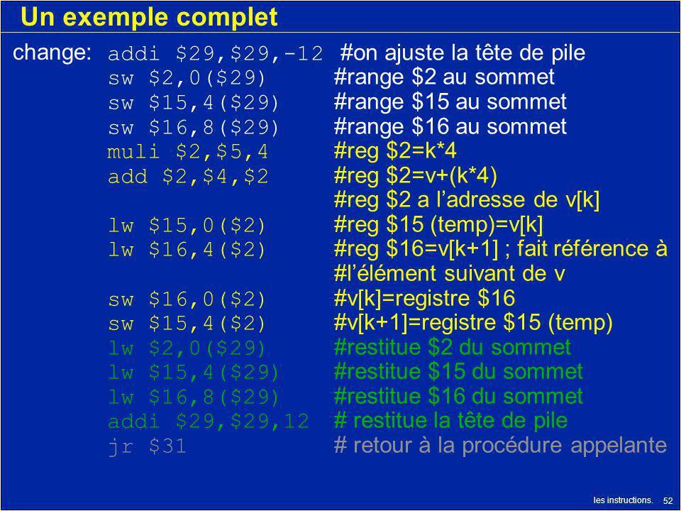 les instructions. 52 Un exemple complet addi $29,$29,-12 #on ajuste la tête de pile sw $2,0($29) #range $2 au sommet sw $15,4($29) #range $15 au somme