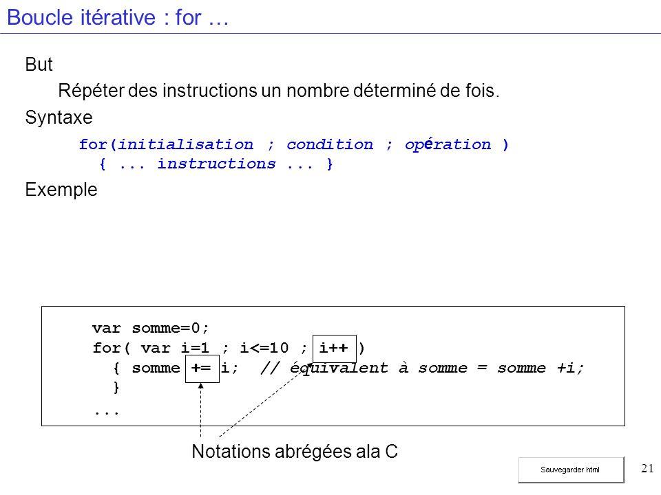 21 Boucle itérative : for … But Répéter des instructions un nombre déterminé de fois.