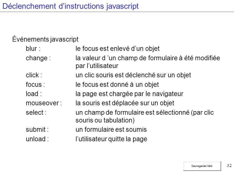32 Déclenchement dinstructions javascript Événements javascript blur : le focus est enlevé dun objet change : la valeur d un champ de formulaire à été modifiée par lutilisateur click :un clic souris est déclenché sur un objet focus :le focus est donné à un objet load :la page est chargée par le navigateur mouseover :la souris est déplacée sur un objet select :un champ de formulaire est sélectionné (par clic souris ou tabulation) submit : un formulaire est soumis unload :lutilisateur quitte la page