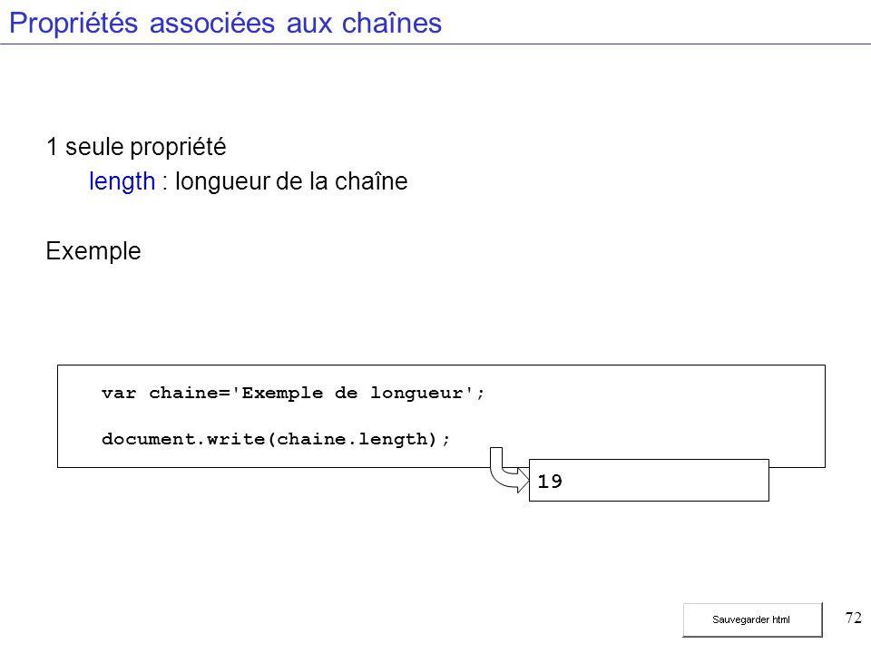 72 Propriétés associées aux chaînes 1 seule propriété length : longueur de la chaîne Exemple var chaine= Exemple de longueur ; document.write(chaine.length); 19