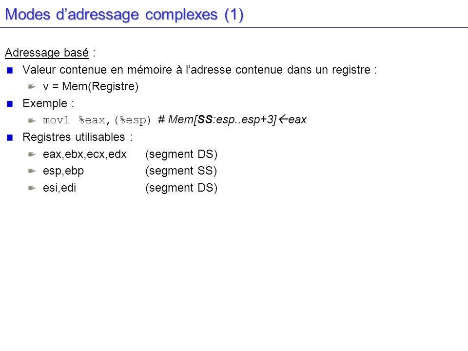 Modes dadressage complexes (1) Adressage basé : Valeur contenue en mémoire à ladresse contenue dans un registre : v = Mem(Registre) Exemple : movl %ea