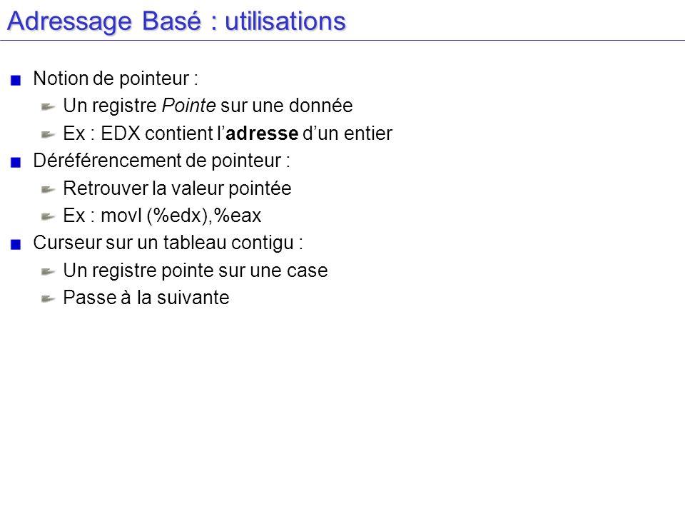 Adressage Basé : utilisations Notion de pointeur : Un registre Pointe sur une donnée Ex : EDX contient ladresse dun entier Déréférencement de pointeur