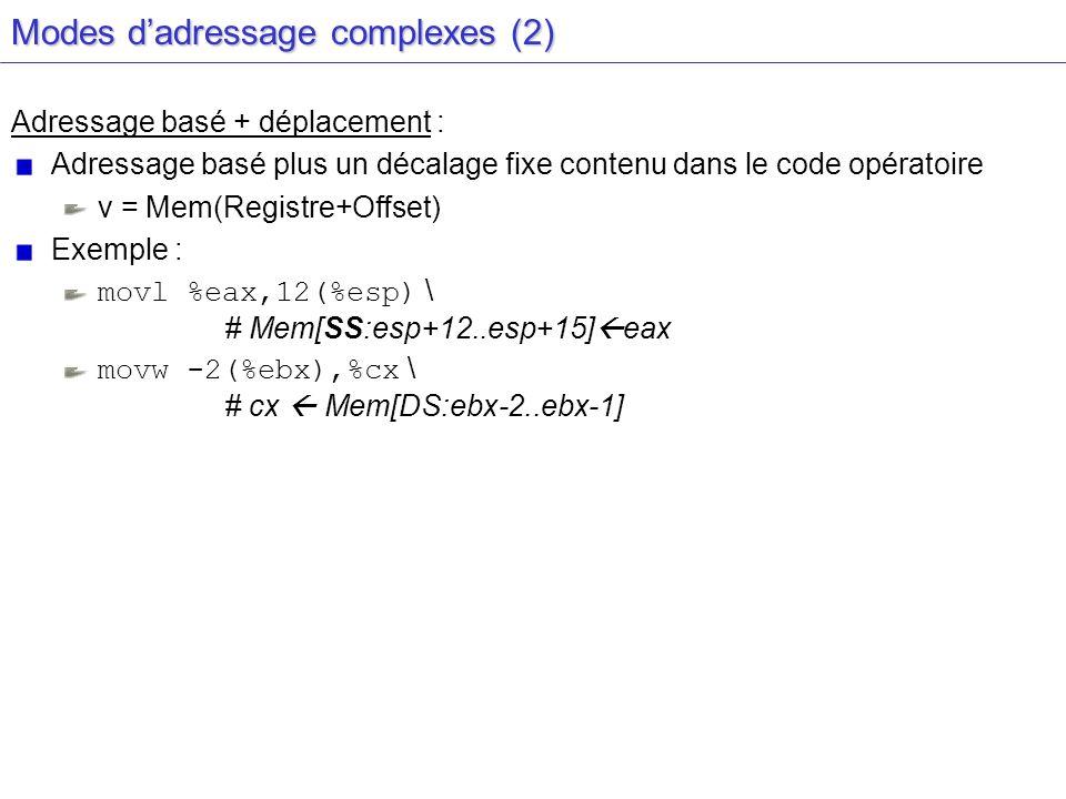 Modes dadressage complexes (2) Adressage basé + déplacement : Adressage basé plus un décalage fixe contenu dans le code opératoire v = Mem(Registre+Of