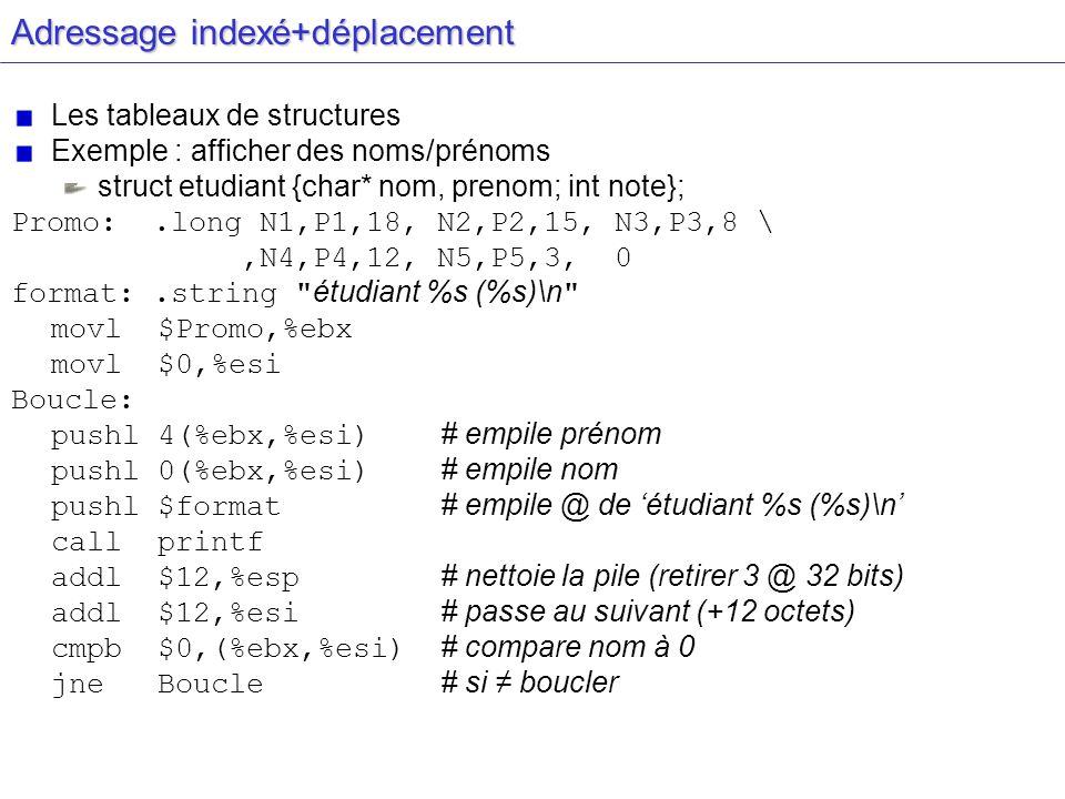 Adressage indexé+déplacement Les tableaux de structures Exemple : afficher des noms/prénoms struct etudiant {char* nom, prenom; int note}; Promo:.long