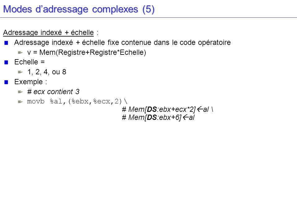 Modes dadressage complexes (5) Adressage indexé + échelle : Adressage indexé + échelle fixe contenue dans le code opératoire v = Mem(Registre+Registre