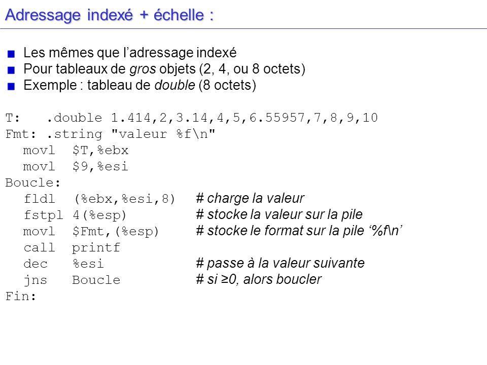 Adressage indexé + échelle : Les mêmes que ladressage indexé Pour tableaux de gros objets (2, 4, ou 8 octets) Exemple : tableau de double (8 octets) T