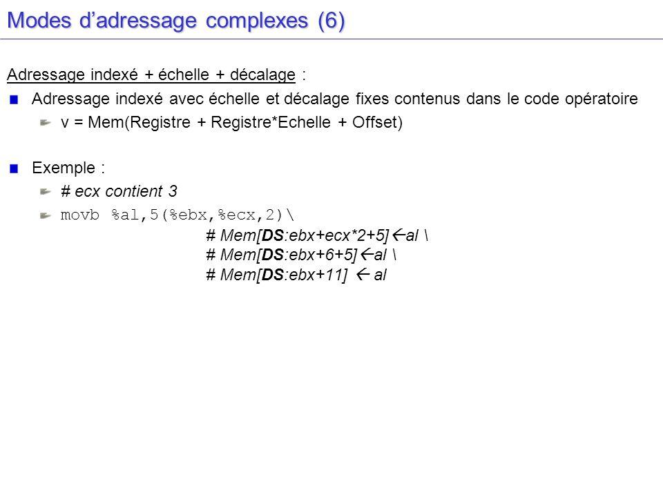 Modes dadressage complexes (6) Adressage indexé + échelle + décalage : Adressage indexé avec échelle et décalage fixes contenus dans le code opératoir