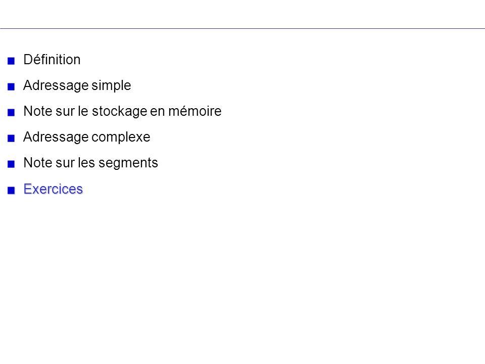 Définition Adressage simple Note sur le stockage en mémoire Adressage complexe Note sur les segmentsExercices