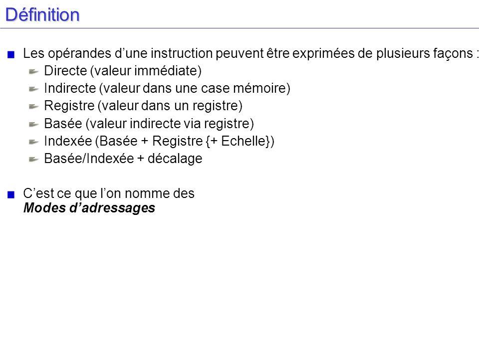 Définition Les opérandes dune instruction peuvent être exprimées de plusieurs façons : Directe (valeur immédiate) Indirecte (valeur dans une case mémo
