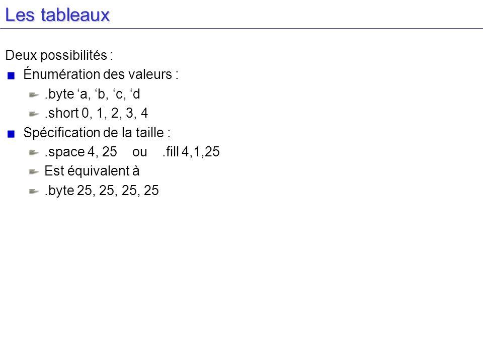 Les tableaux Deux possibilités : Énumération des valeurs :.byte a, b, c, d.short 0, 1, 2, 3, 4 Spécification de la taille :.space 4, 25 ou.fill 4,1,25