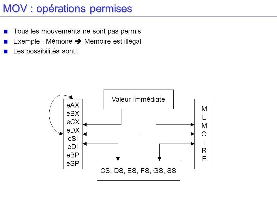 Valeur Immédiate CS, DS, ES, FS, GS, SS eAX eBX eCX eDX eSI eDI eBP eSP MEMOIREMEMOIRE MOV : opérations permises Tous les mouvements ne sont pas permi
