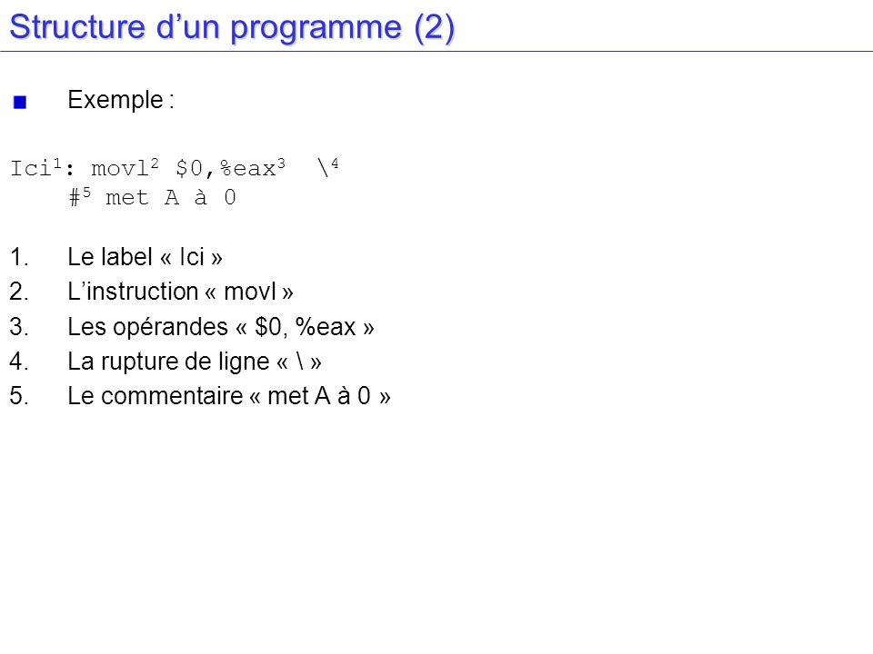Structure dun programme (2) Exemple : Ici 1 : movl 2 $0,%eax 3 \ 4 # 5 met A à 0 1.Le label « Ici » 2.Linstruction « movl » 3.Les opérandes « $0, %eax
