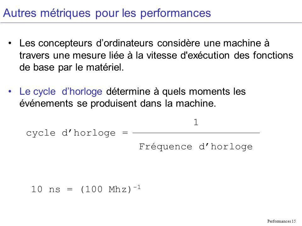 Performances 15 Autres métriques pour les performances Les concepteurs dordinateurs considère une machine à travers une mesure liée à la vitesse d exécution des fonctions de base par le matériel.