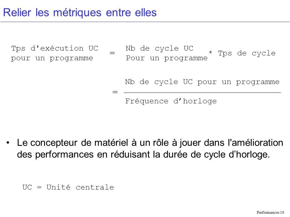 Performances 16 Relier les métriques entre elles Tps d exécution UC pour un programme Nb de cycle UC Pour un programme * Tps de cycle = Le concepteur de matériel à un rôle à jouer dans l amélioration des performances en réduisant la durée de cycle dhorloge.