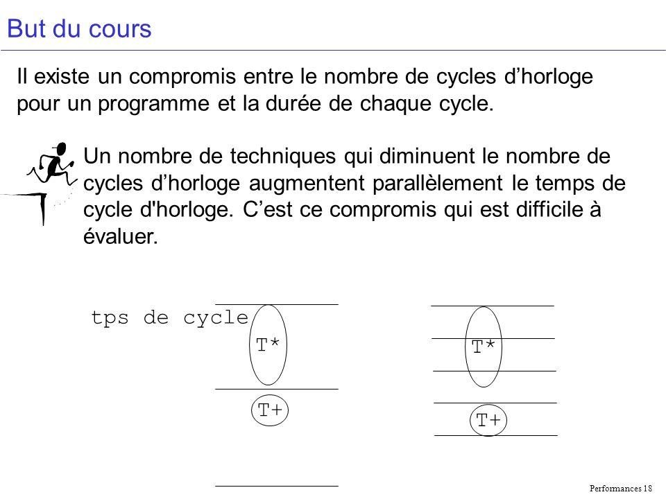 Performances 18 But du cours T* T+ tps de cycle Il existe un compromis entre le nombre de cycles dhorloge pour un programme et la durée de chaque cycle.