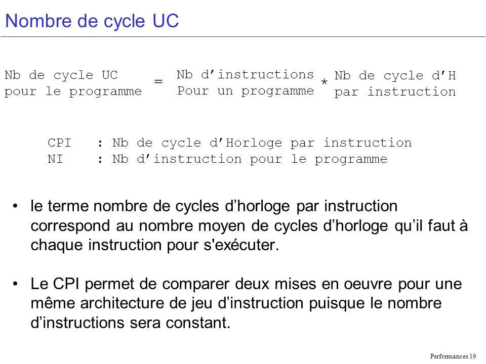 Performances 19 Nombre de cycle UC le terme nombre de cycles dhorloge par instruction correspond au nombre moyen de cycles dhorloge quil faut à chaque