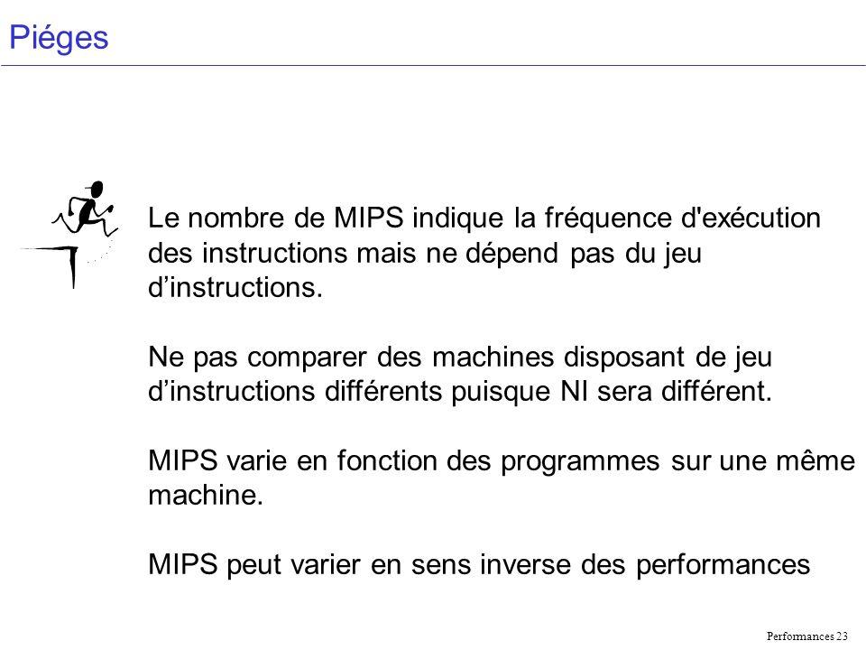 Performances 23 Piéges Le nombre de MIPS indique la fréquence d exécution des instructions mais ne dépend pas du jeu dinstructions.