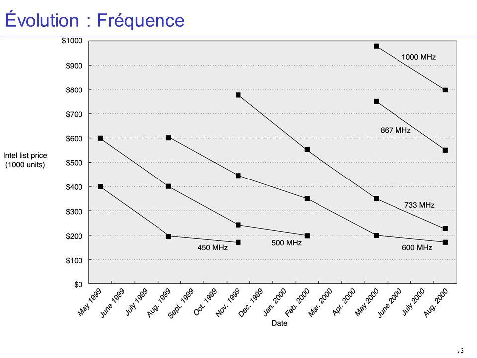 Performances 14 Mesure des performances La décomposition du temps écoulé dans UNIX (time) 90.7 u 12.9 s 2:39 65% 90.7 u Temps UC utilisateur : temps pour exécuter le programme 12.9 s Temps UC passe par le système d exploitation à effectuer les tâches requises par ce programme 2:39 Temps écoulé 65% Pourcentage de temps UC dans le temps écoulé
