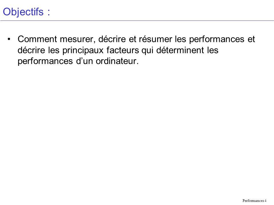 Performances 5 Questions à résoudre Machine A 500 MHZ Machine B 350 MHZ