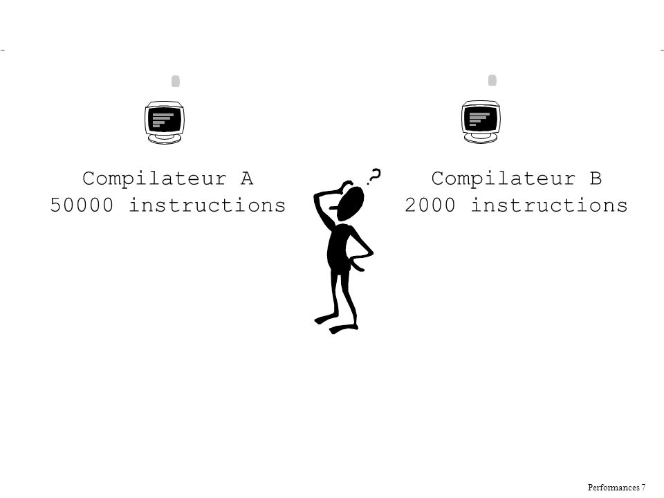 Performances 7 Compilateur A 50000 instructions Compilateur B 2000 instructions