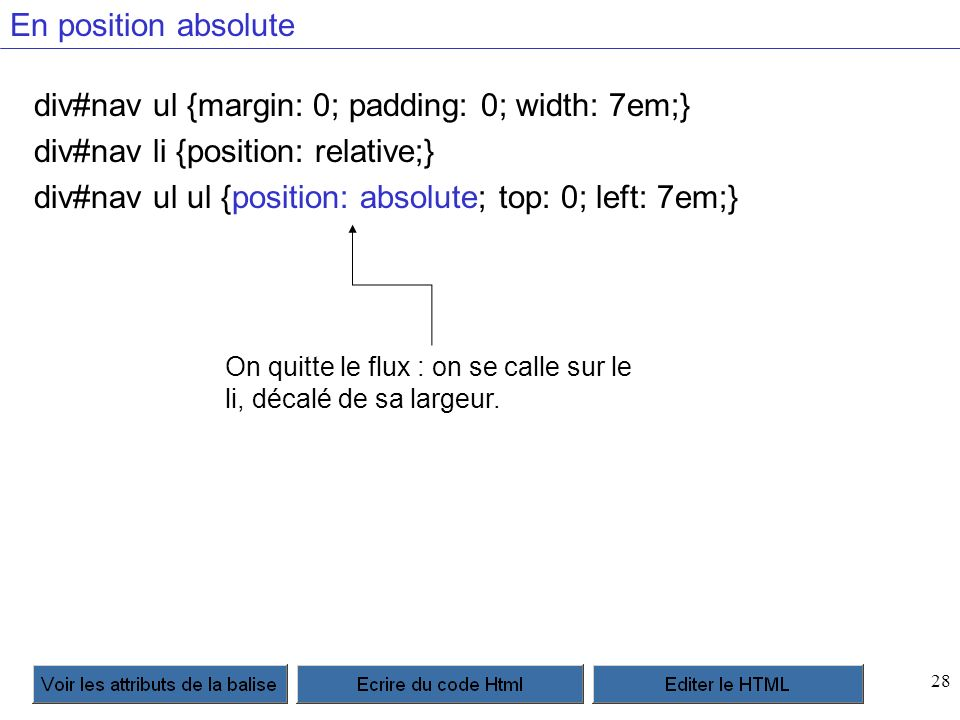 28 En position absolute div#nav ul {margin: 0; padding: 0; width: 7em;} div#nav li {position: relative;} div#nav ul ul {position: absolute; top: 0; left: 7em;} On quitte le flux : on se calle sur le li, décalé de sa largeur.