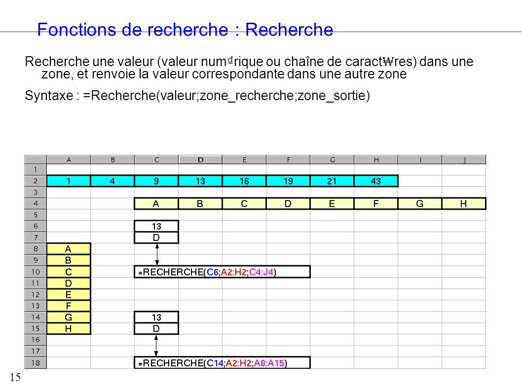 15 Fonctions de recherche : Recherche Recherche une valeur (valeur numrique ou chaîne de caract res) dans une zone, et renvoie la valeur correspondant