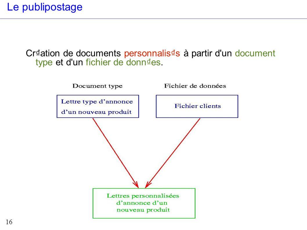 16 Le publipostage Cration de documents personnaliss à partir d'un document type et d'un fichier de donnes.