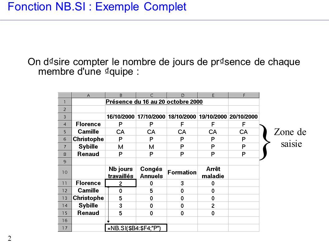 2 Fonction NB.SI : Exemple Complet On dsire compter le nombre de jours de prsence de chaque membre d'une quipe : } Zone de saisie