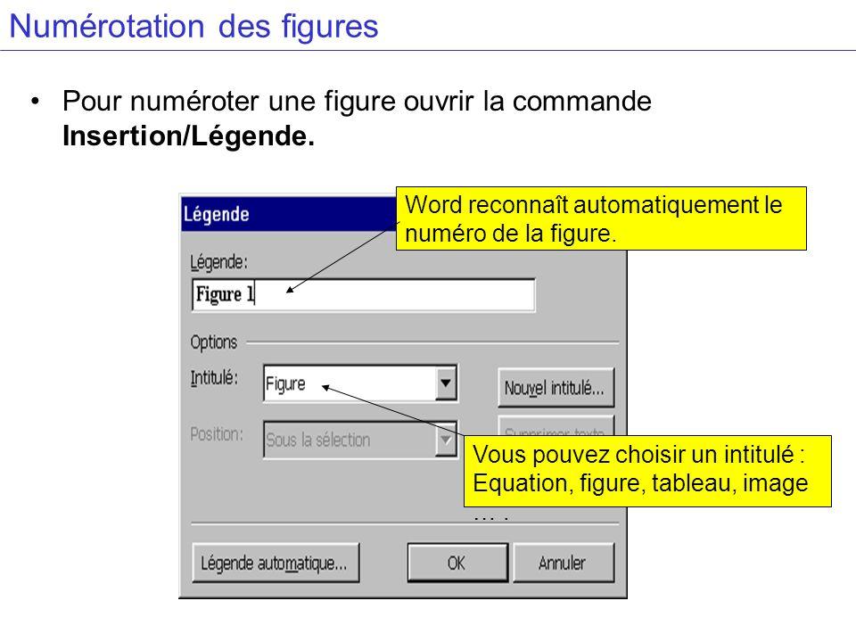 Numérotation des figures Pour numéroter une figure ouvrir la commande Insertion/Légende. Word reconnaît automatiquement le numéro de la figure. Vous p