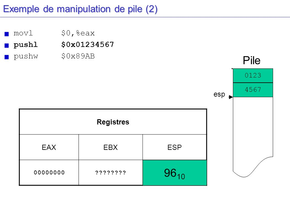 esp Exemple de manipulation de pile (2) movl$0,%eax pushl $0x01234567 pushw $0x89AB Registres EAXEBXESP 00000000???????? 100 10 Pile 96 10 esp 0123 45