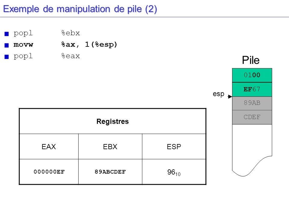 esp Exemple de manipulation de pile (2) popl%ebx movw%ax, 1(%esp) popl%eax Registres EAXEBXESP 000000EF89ABCDEF 96 10 Pile 0123 4567 89AB CDEF 0100 EF