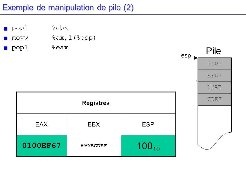 Exemple de manipulation de pile (2) popl%ebx movw%ax,1(%esp) popl%eax Registres EAXEBXESP 000000EF89ABCDEF 96 10 Pile 0100 EF67 89AB CDEF esp 100 10 0