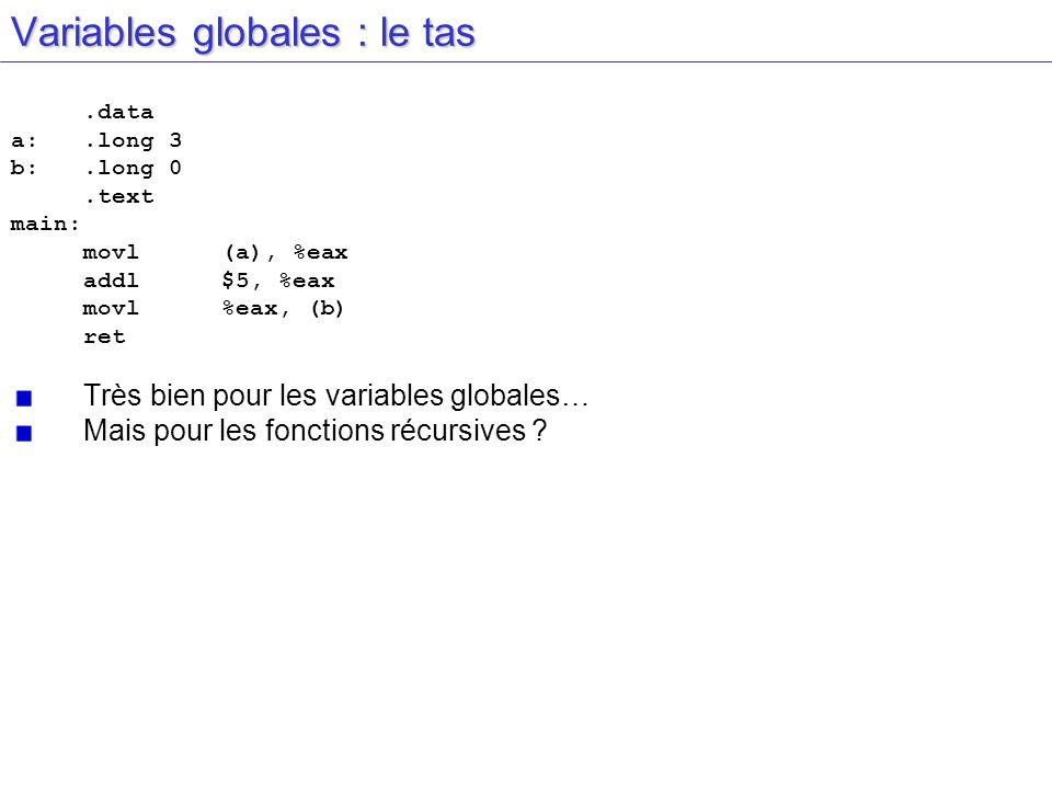 Variables globales : le tas.data a:.long 3 b:.long 0.text main: movl (a), %eax addl$5, %eax movl%eax, (b) ret Très bien pour les variables globales… M