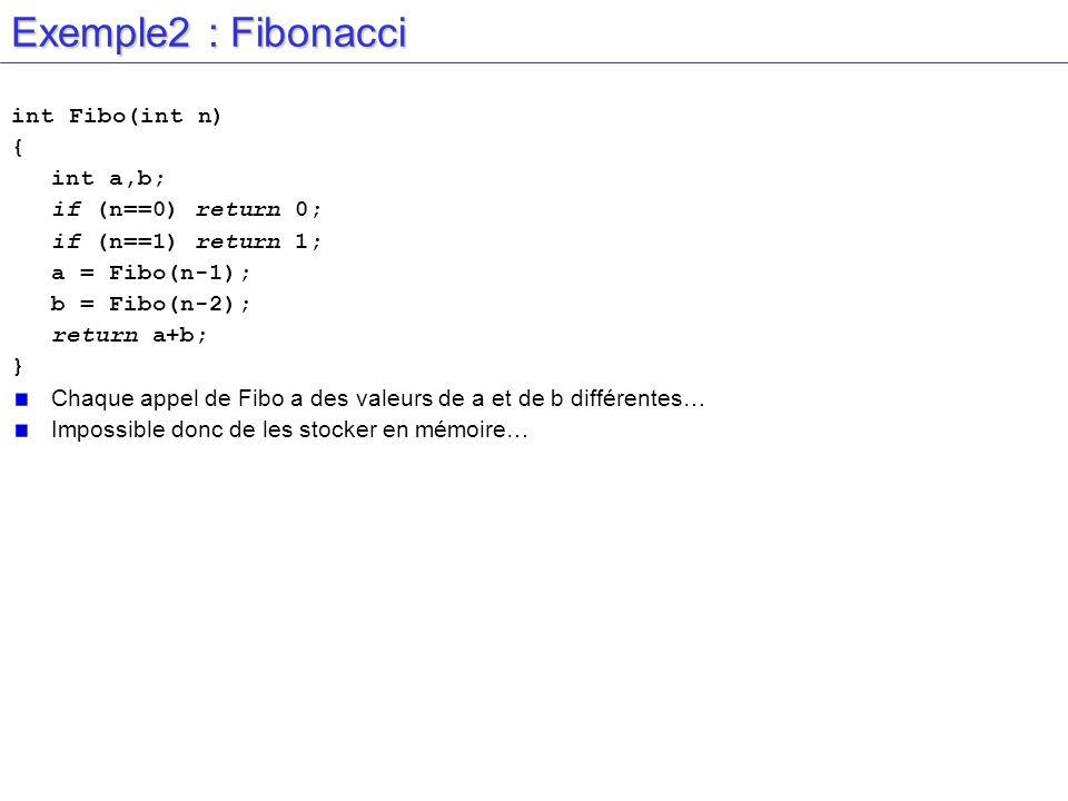 Exemple2 : Fibonacci int Fibo(int n) { int a,b; if (n==0) return 0; if (n==1) return 1; a = Fibo(n-1); b = Fibo(n-2); return a+b; } Chaque appel de Fi