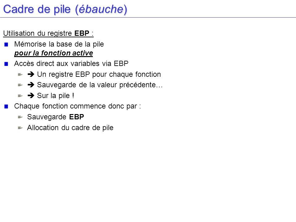 Cadre de pile (ébauche) Utilisation du registre EBP : Mémorise la base de la pile pour la fonction active Accès direct aux variables via EBP Un regist