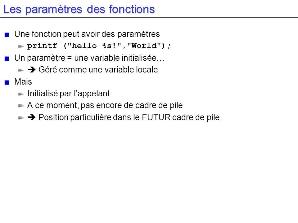 Les paramètres des fonctions Une fonction peut avoir des paramètres printf (
