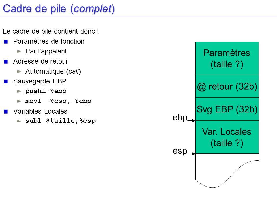 Cadre de pile (complet) Le cadre de pile contient donc : Paramètres de fonction Par lappelant Adresse de retour Automatique (call) Sauvegarde EBP push