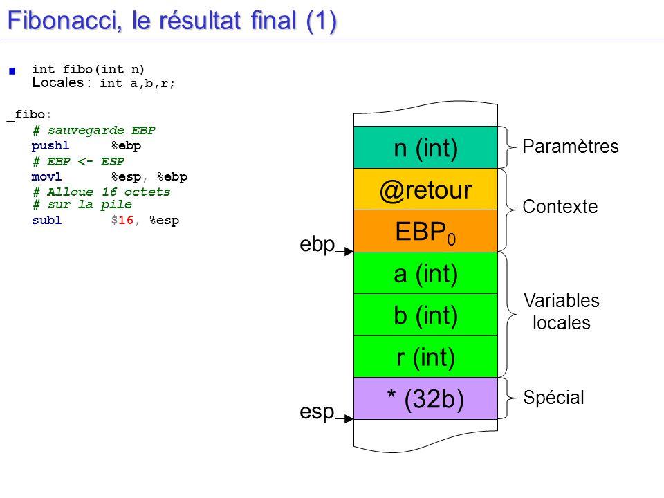 Fibonacci, le résultat final (1) int fibo(int n) Locales : int a,b,r; _fibo: # sauvegarde EBP pushl%ebp # EBP <- ESP movl%esp, %ebp # Alloue 16 octets