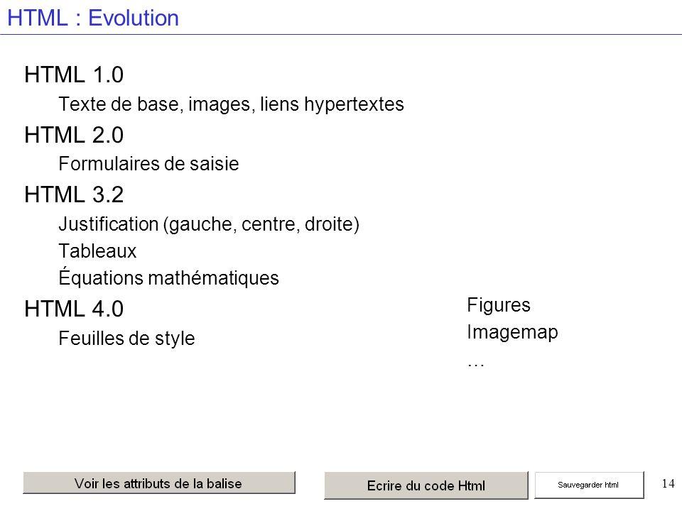 14 HTML : Evolution HTML 1.0 Texte de base, images, liens hypertextes HTML 2.0 Formulaires de saisie HTML 3.2 Justification (gauche, centre, droite) Tableaux Équations mathématiques HTML 4.0 Feuilles de style Figures Imagemap …