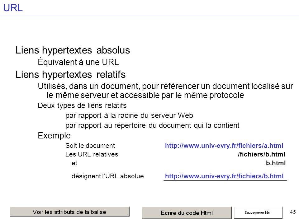 45 URL Liens hypertextes absolus Équivalent à une URL Liens hypertextes relatifs Utilisés, dans un document, pour référencer un document localisé sur le même serveur et accessible par le même protocole Deux types de liens relatifs par rapport à la racine du serveur Web par rapport au répertoire du document qui la contient Exemple Soit le document http://www.univ-evry.fr/fichiers/a.html Les URL relatives /fichiers/b.html et b.html désignent lURL absoluehttp://www.univ-evry.fr/fichiers/b.html