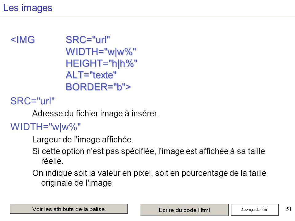51 Les images SRC= url Adresse du fichier image à insérer.