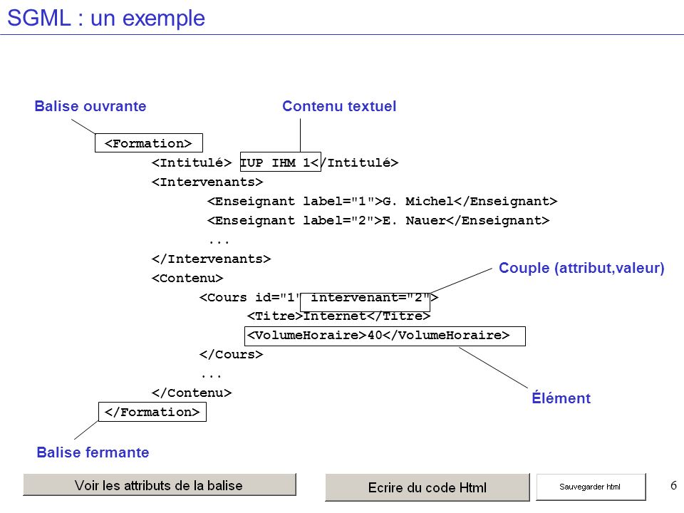 87 VALUE= valeur valeur correspond au : au contenu initial de la zone de saisie (si TYPE= TEXT ) au libellé du bouton (si TYPE= SUBMIT ou RESET ) à la valeur retournée (si TYPE= CHECKBOX ou RADIO ) CHECKED Dans le cas dun bouton à cocher, indique quil apparaît cocher par défaut SRC= url Utilisé avec TYPE= IMAGE Adresse dune image à afficher, celle-ci jouant le rôle de bouton de validation